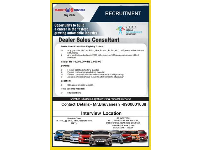 Required 500 Marketing Sales Executives to work anywhere in Bengaluru Call 9900001638