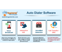 Powerful Auto Dialer and VoiceBroadcast Software
