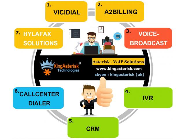 Hosted Dialer    Voice Broadcasting and Predicitve & Automatic Dialer Solutions provider