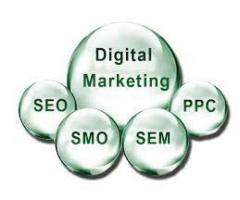 SMM Services | SEO Services Hyderabad | Social Media Optimization Services in Hyderabad